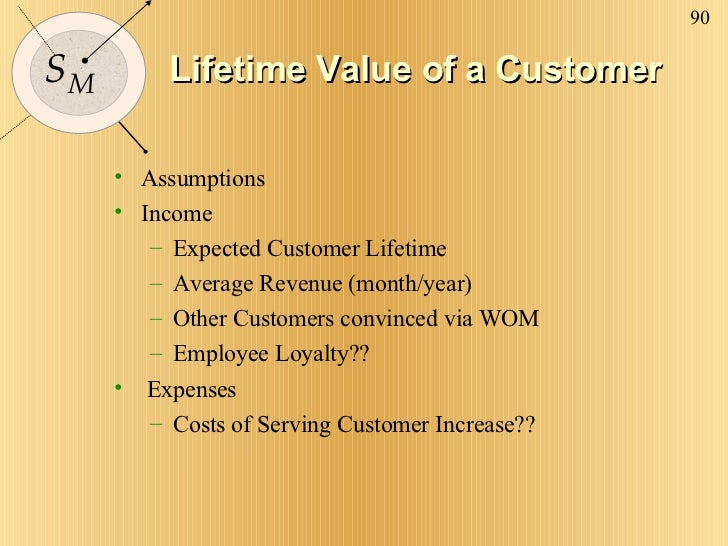 Lifetime Value of a Customer <ul><li>Assumptions </li></ul><ul><li>Income </li></ul><ul><ul><li>Expected Customer Lifetime...