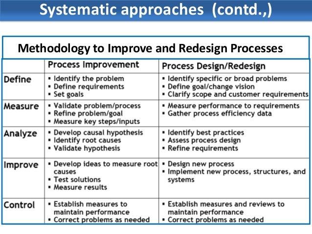 methods to improve productivity pdf