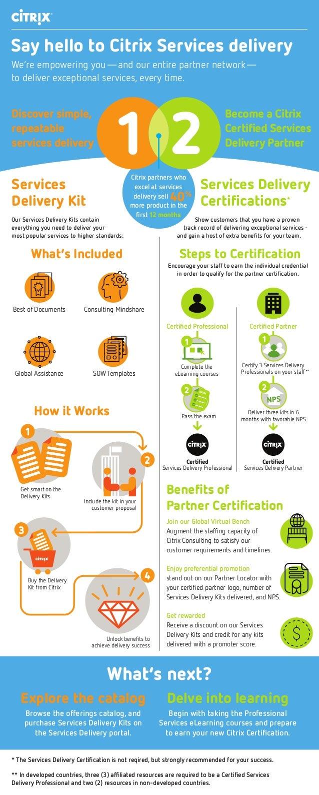 Introducing Citrix Services Delivery Program