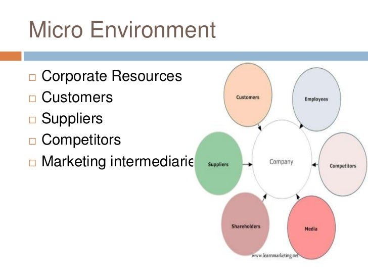 micro macro invironment of bharti airtel Micro marketing seems tough if all the with much greater work environment read employee reviews and ratings on glassdoor to decide if bharti airtel is.