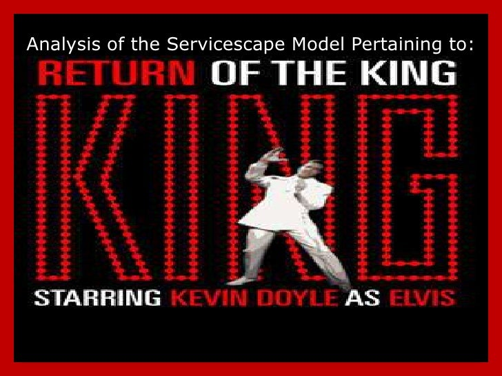 Analysis of the Servicescape Model Pertaining to: