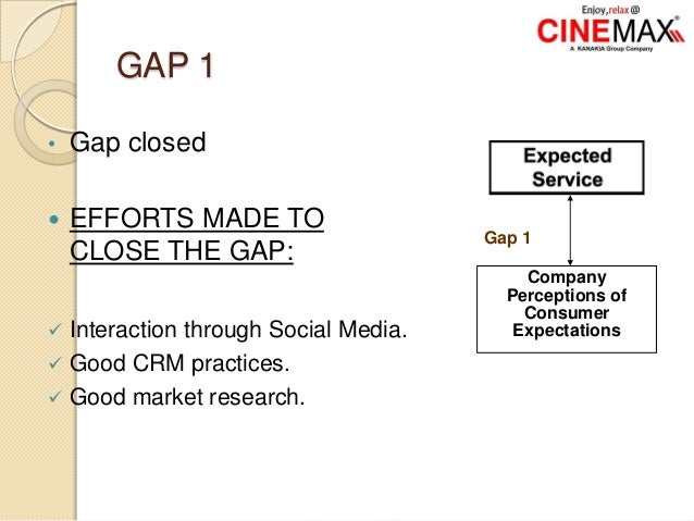 GAP 1 • Gap closed  EFFORTS MADE TO CLOSE THE GAP:  Interaction through Social Media.  Good CRM practices.  Good marke...