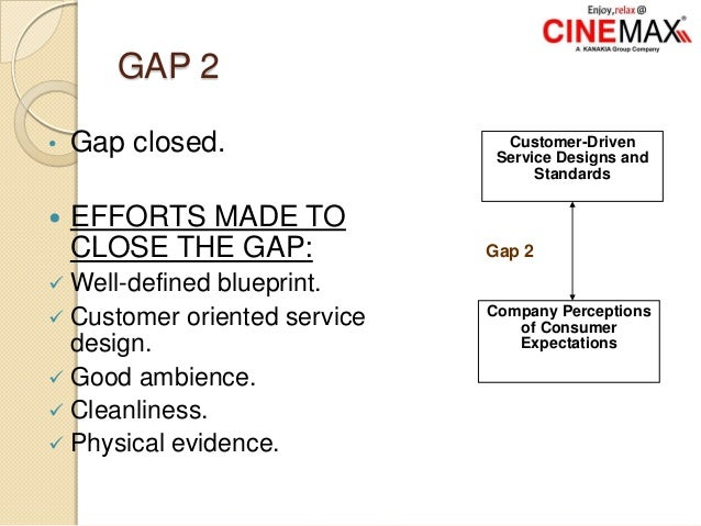 GAP 2 • Gap closed.  EFFORTS MADE TO CLOSE THE GAP:  Well-defined blueprint.  Customer oriented service design.  Good ...