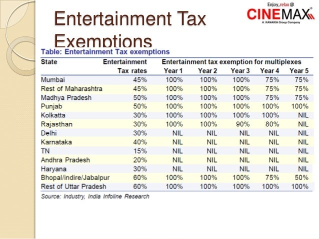 Entertainment Tax Exemptions