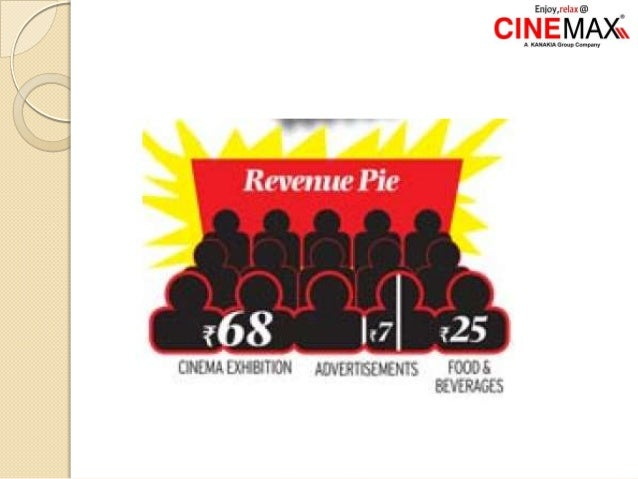 case cinemex 2012年8月9日 cinemex is a large cineplex company in mexico that owns and operates the  second largest chain of  download the complete case study.