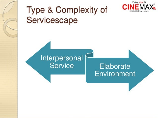 CUSTOMER COMPANY Service Delivery GAP 3 Customer-Driven Service Designs and Standards Provider Gap 3