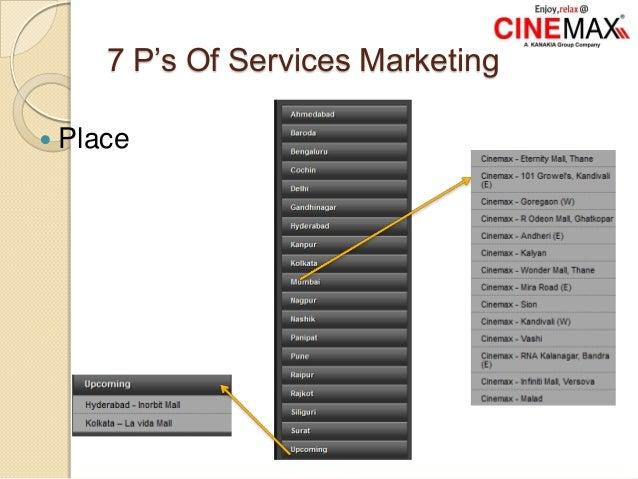 7 P's Of Services Marketing  Place