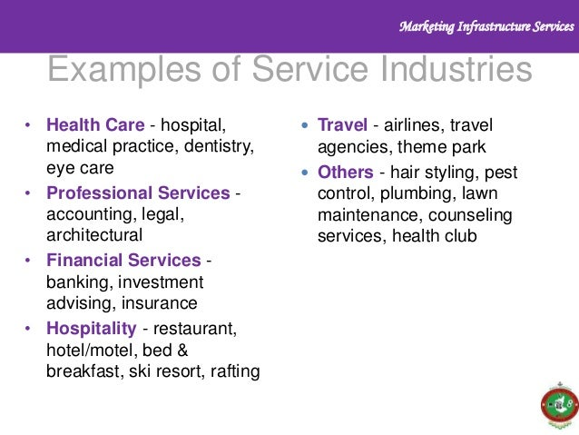 Services marketing module