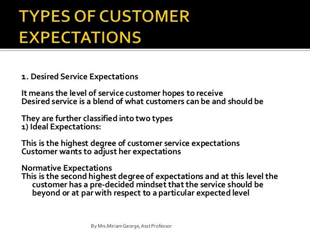 Services Marketing Notes(PPT)