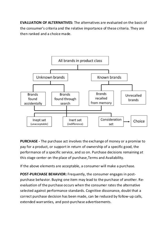 EVALUATION OF ALTERNATIVES: The alternatives are evaluated on the basis ofthe consumer's criteria and the relative importa...