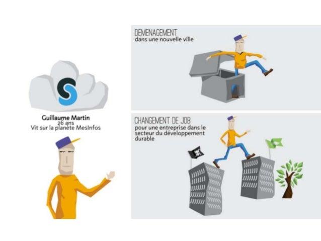 Quelques concepts de service MesInfos - Décembre 2013 Slide 3