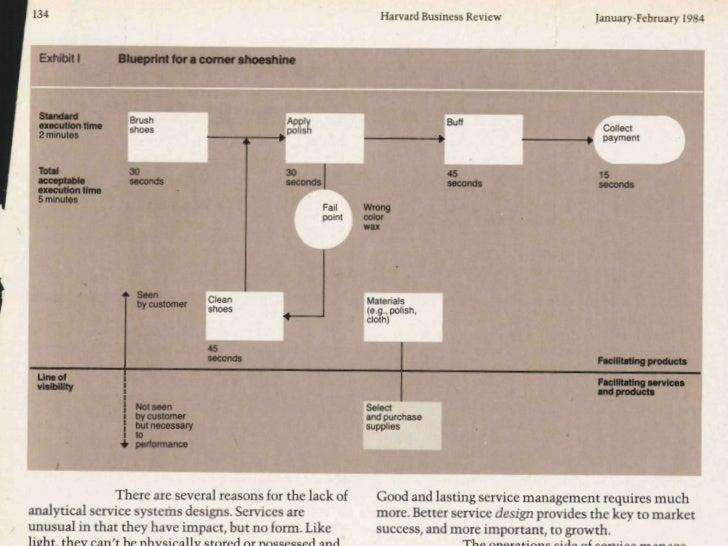 134 harvard business review january february malvernweather Choice Image