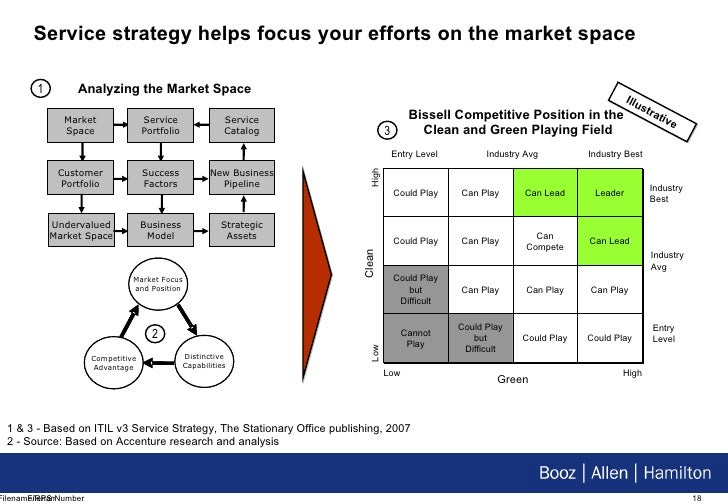 Strategy as a portfolio of real options hbr pdf