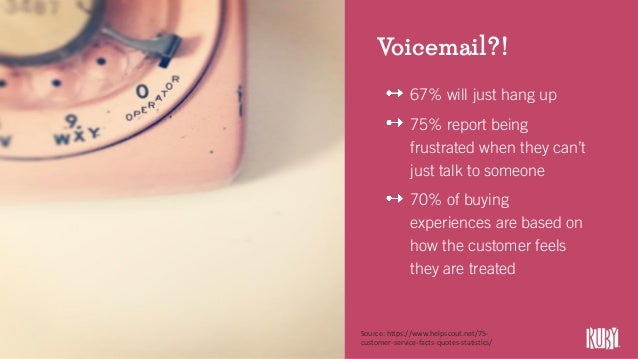 Voicemail?! 67% will just hang up 75% report being frustrated when they can't just talk to someone 70% of buying experienc...