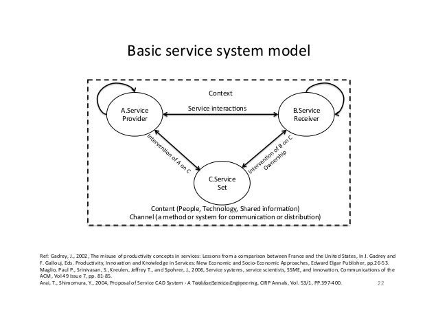 service systems Find this and more at .