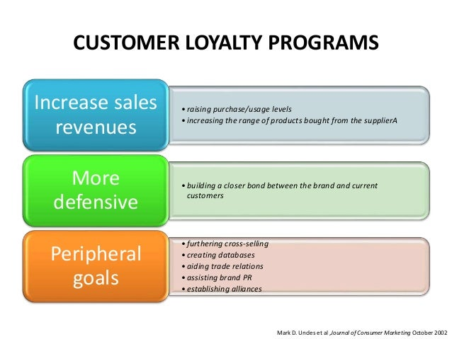 customer loyalty program test questions 3 ways to measure customer loyalty company's service or products and is useful to measure customer loyalty questions designed to determine loyalty.