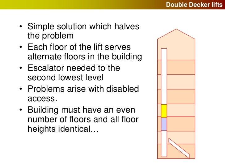 100 Floors Floor 28 Solution