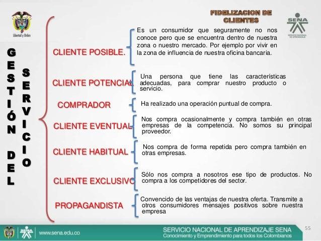 CRM: El Cliente como Centro de la Empresa•   ¿Qué es CRM?•   Pirámide de Información                                      ...