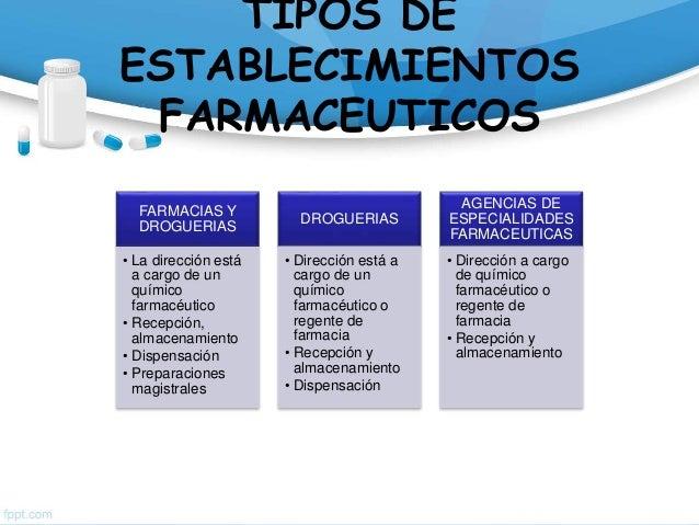 ESTABLECIMIENTOS FARMACEUTICOS EPUB