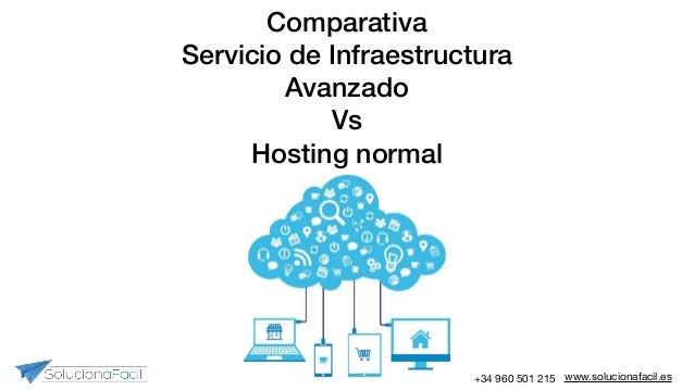 www.solucionafacil.es+34 960 501 215 Comparativa Servicio de Infraestructura Avanzado Vs Hosting normal