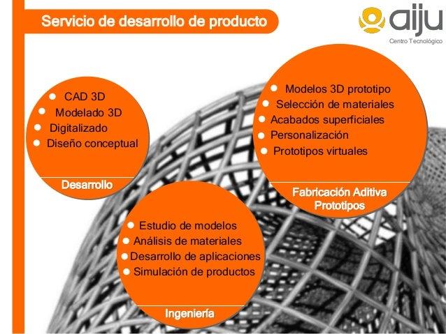 Servicio de desarrollo de producto · CAD 3D · Modelado 3D · Digitalizado · Diseño conceptual Desarrollo · Modelos 3D proto...
