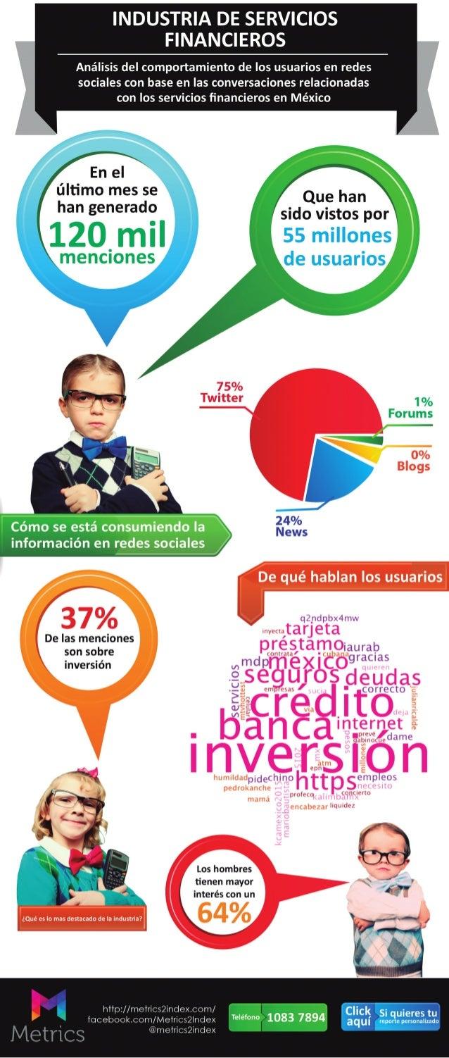 INDUSTRIA DE SERVICIOS FINANCIEROS  Análisis del comportamiento de los usuarios en redes  sociales con base en las convers...