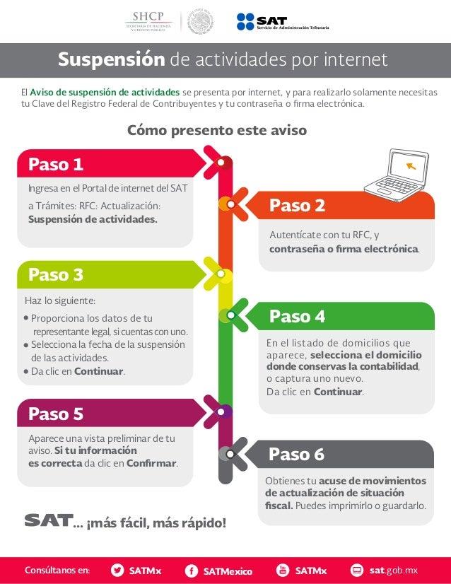 Consúltanos en: sat.gob.mxSATMx SATMexico SATMx ... ¡más fácil, más rápido! Suspensión de actividades por internet El Avis...