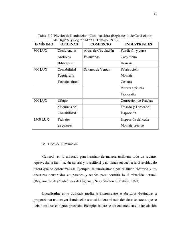 Servicios Profesionales Jm Analisis De Condiciones De