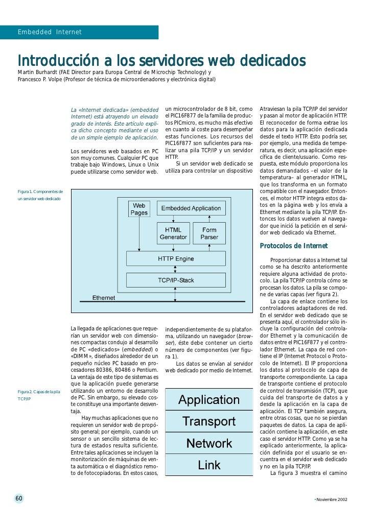 Embedded InternetIntroducción a los servidores web dedicadosMartin Burhardt (FAE Director para Europa Central de Microchip...