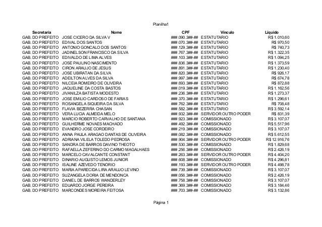 Planilha1 Página 1 Secretaria Nome CPF Vínculo Líquido GAB. DO PREFEITO JOSE CICERO DA SILVA V ESTATUTARIO R$ 1.010,60 GAB...