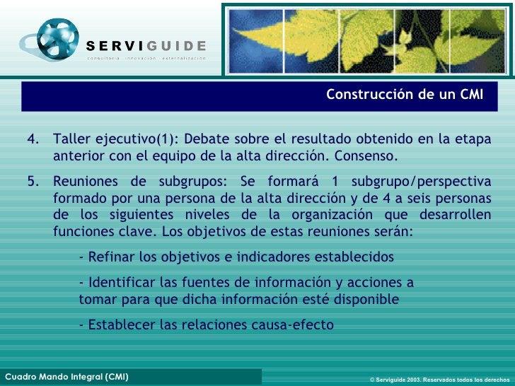 Fases de implantación Construcción de un CMI 4. Taller ejecutivo(1): Debate sobre el resultado obtenido en la etapa anteri...