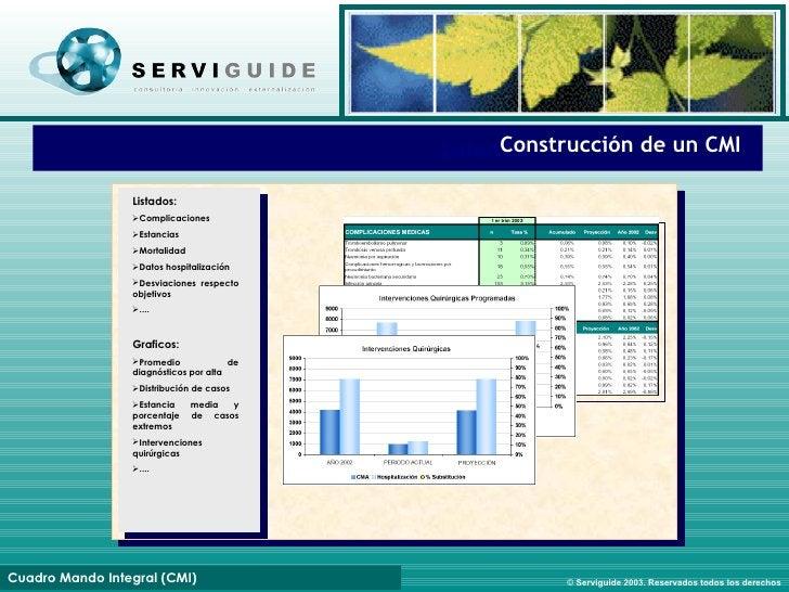 Listados Construcción de un CMI <ul><li>Listados: </li></ul><ul><li>Complicaciones  </li></ul><ul><li>Estancias </li></ul>...
