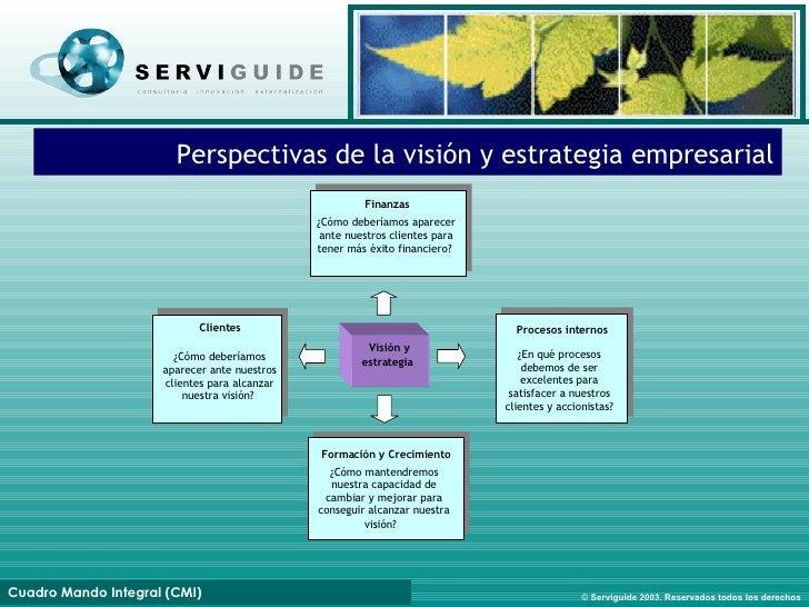 Perspectivas de la visión y estrategia empresarial Visión y estrategia   Clientes ¿Cómo deberíamos aparecer ante nuestros ...