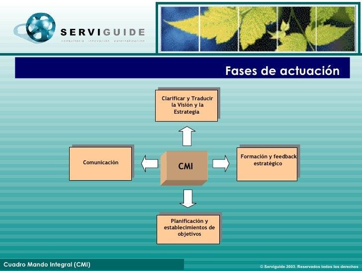 Fases de actuación Comunicación Formación y feedback estratégico   Planificación y establecimientos de objetivos Clarifica...