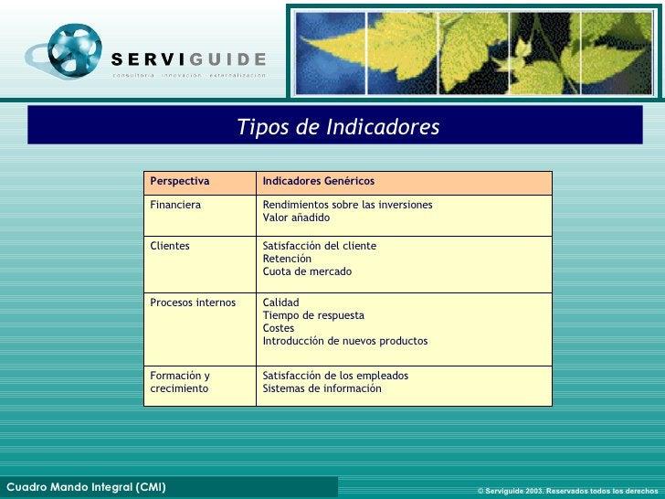 Tipos de Indicadores Satisfacción de los empleados  Sistemas de información Formación y crecimiento Calidad Tiempo de resp...