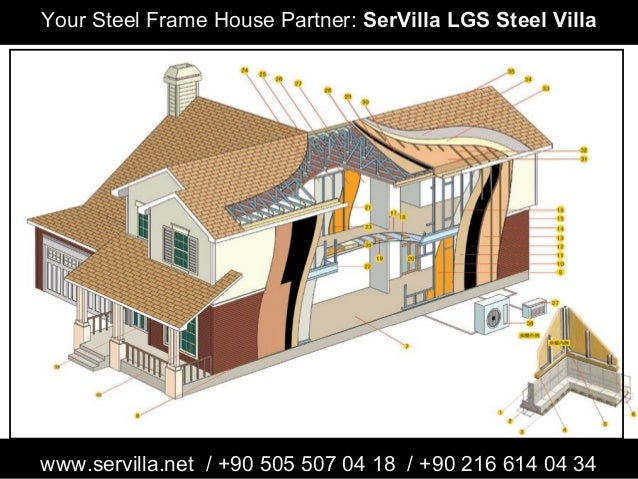 Your Steel Frame House Partner: SerVilla LGS Steel Villa www.servilla.net / +90 505 507 04 18 / +90 216 614 04 34