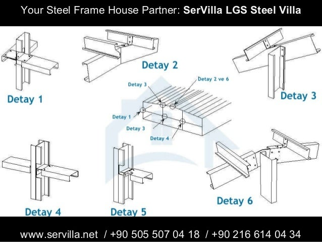 SerVilla - LGS Light Gauge Steel Frame Construction - Steel Villa