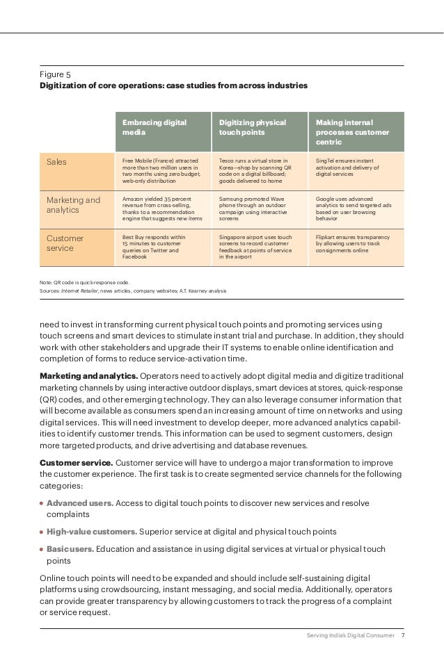7Serving India's Digital Consumer need to invest in transforming current physical touch points and promoting services usin...