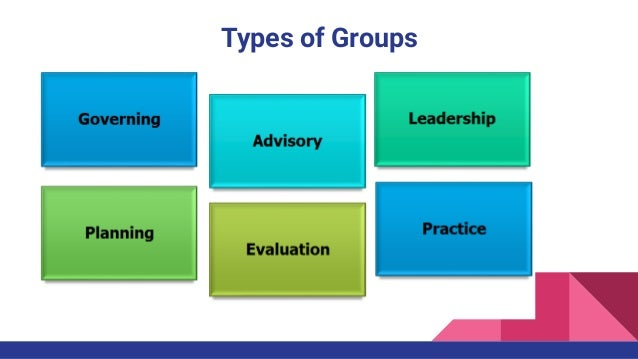 Serving on Groups: Personal Skill Building