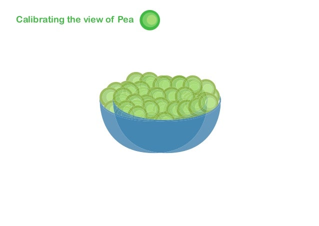 Calibrating the view of Pea