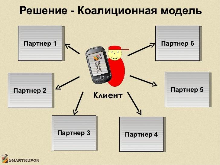 Решение - Коалиционная модель Клиент Партнер 1 Партнер 2 Партнер 3 Партнер 4 Партнер 5 Партнер 6