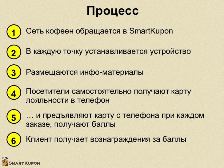 Процесс Сеть кофеен обращается в  SmartKupon 1 В каждую точку устанавливается устройство 2 Размещаются инфо-материалы  3 П...