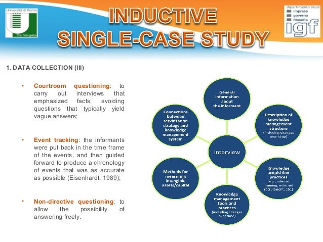 global business case study
