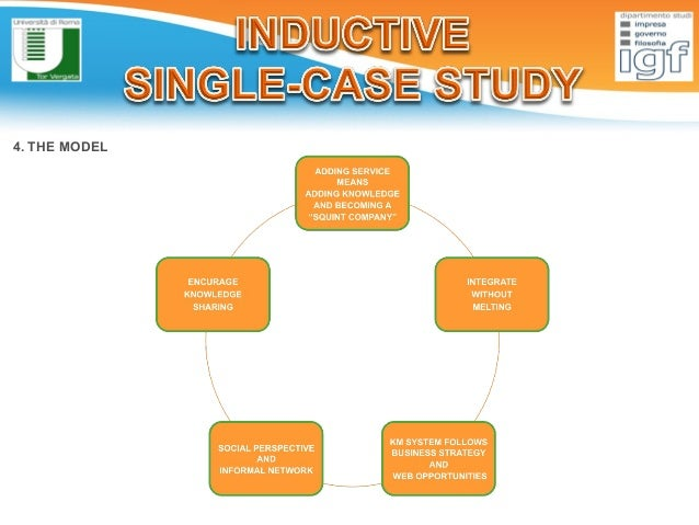 knowledge management initiatives at ibm case study 1 building a business case for a knowledge initiative ibm business consulting services introduction in the first wave of knowledge management (km), both enthusiasm and money were plentiful for those early adopters of km.