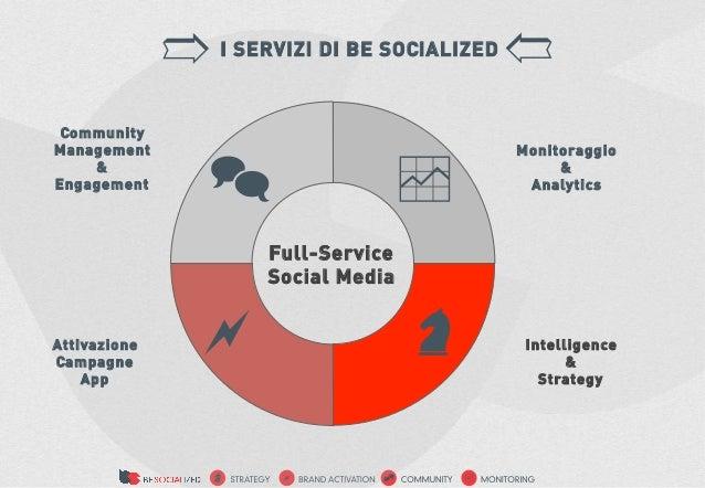 I SERVIZI DI BE SOCIALIZED CommunityManagement                                 Monitoraggio    &                          ...