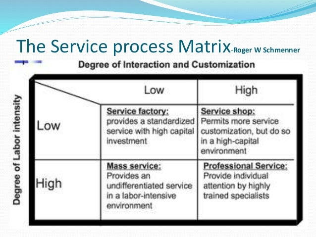 hcs212r3 health services and systems matrix Health matrix advancing transforming healthcare organizations into high reliability organizations by spreading improvements across systems learn more total healthcare quality platform products and services provided to you by health matrix.