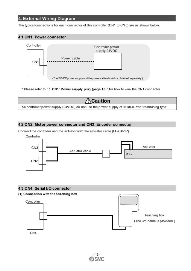 servo smc 15 17 4 external wiring diagram