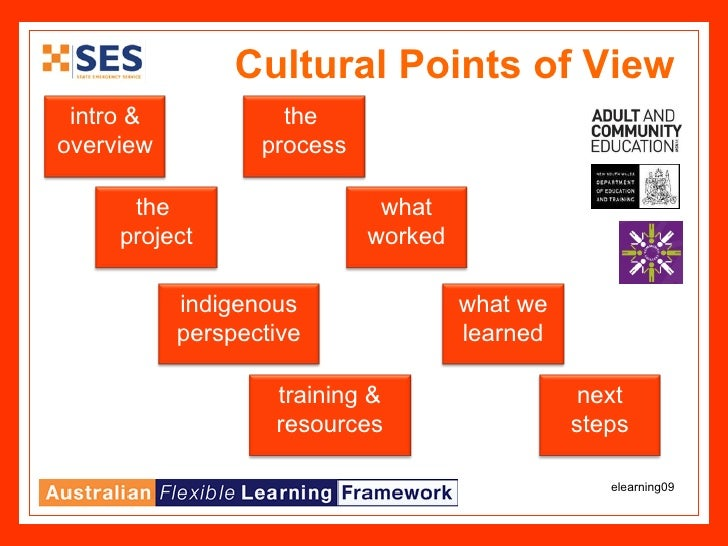 <ul><ul><ul><li>Cultural Points of View </li></ul></ul></ul><ul><ul><ul><li>elearning09 </li></ul></ul></ul>intro & overvi...