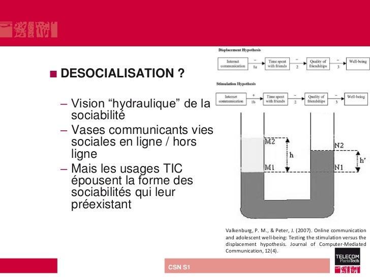 """ DESOCIALISATION           ? – Vision """"hydraulique"""" de la   sociabilité – Vases communicants vies   sociales en ligne / h..."""