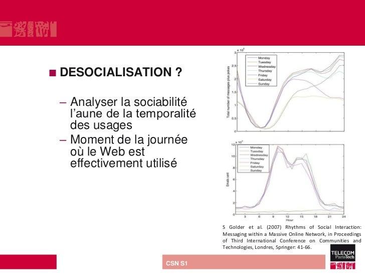  DESOCIALISATION           ? – Analyser la sociabilité   l'aune de la temporalité   des usages – Moment de la journée   o...